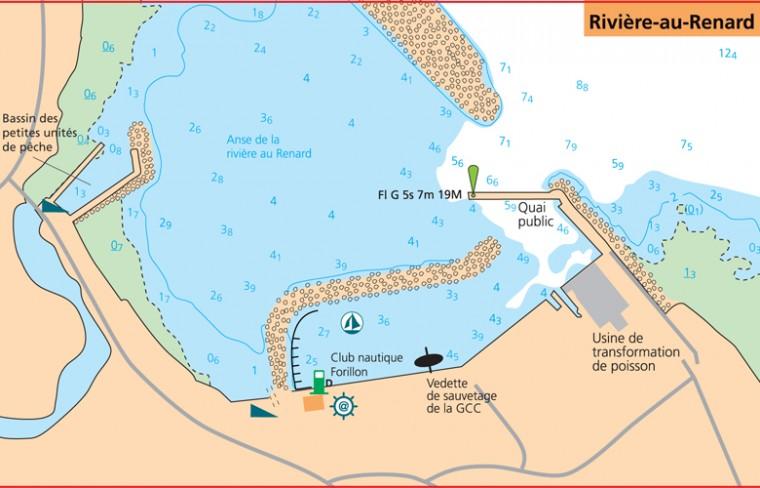 Plan du bassin
